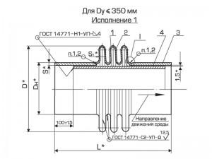 Схема трехлинзового компенсатора