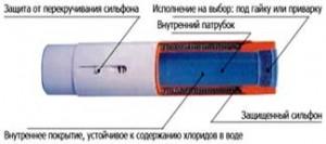 компенсатор Белман (Belman) сильфонный , осевой