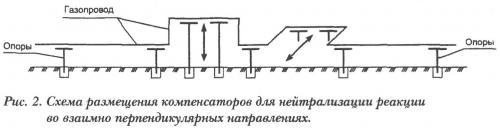 izogaz-sk1