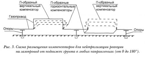 izogaz-sk3