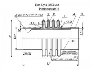 Схема четырехлинзового компенсатора