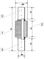 методика подбора компенсатора для трубопровода