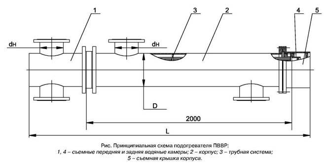 Кожухотрубный конденсатор ONDA C 41.303.2400 Стерлитамак