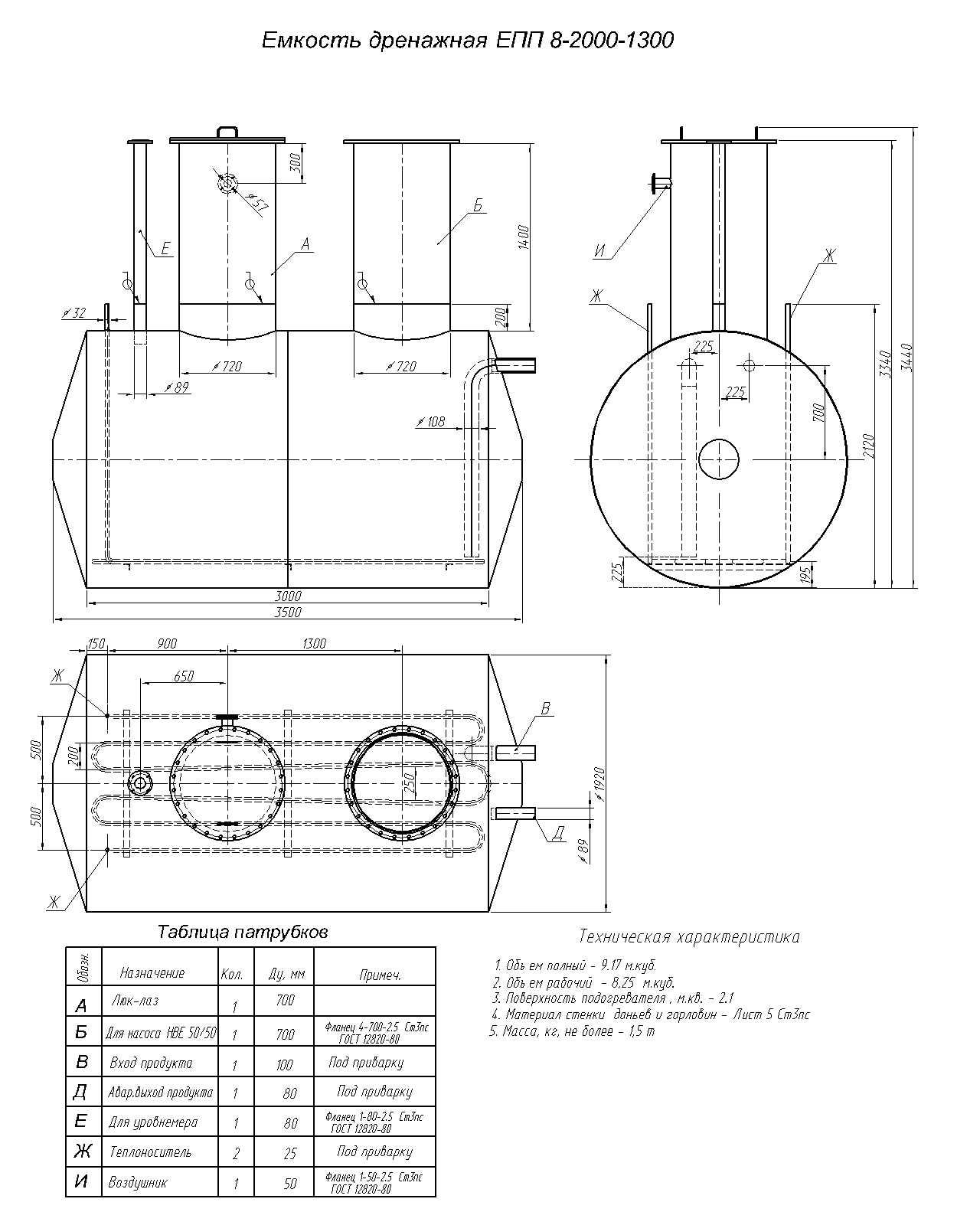 Емкость ЕПП Горизонтальные с коническими необортованными днища- ми подземные с внутренним и и наружным подогревом (ЕПП) и без подогрева (ЕП)