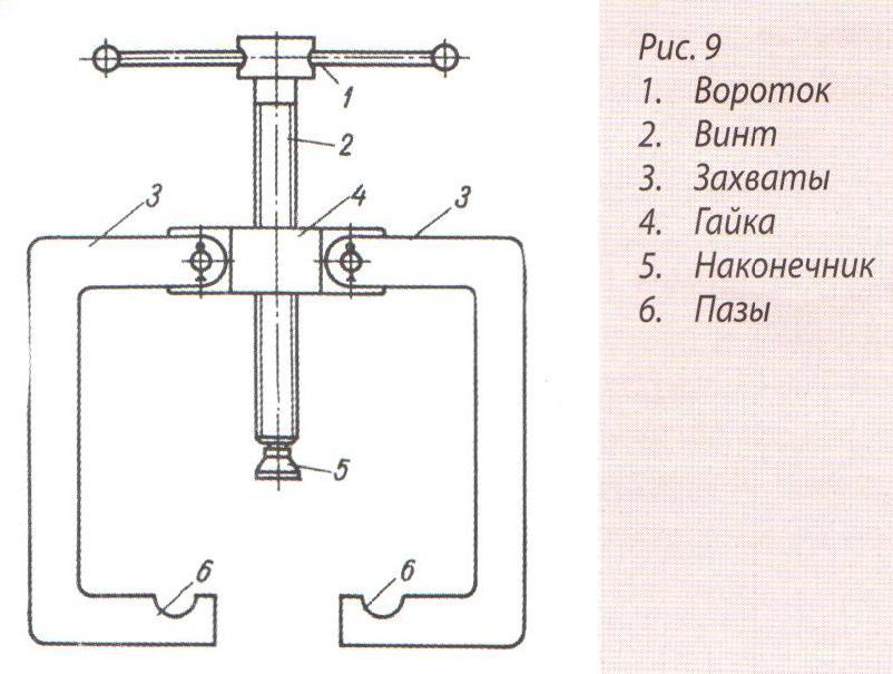 Рис.9. Приспособление для выпрямления штока задвижки
