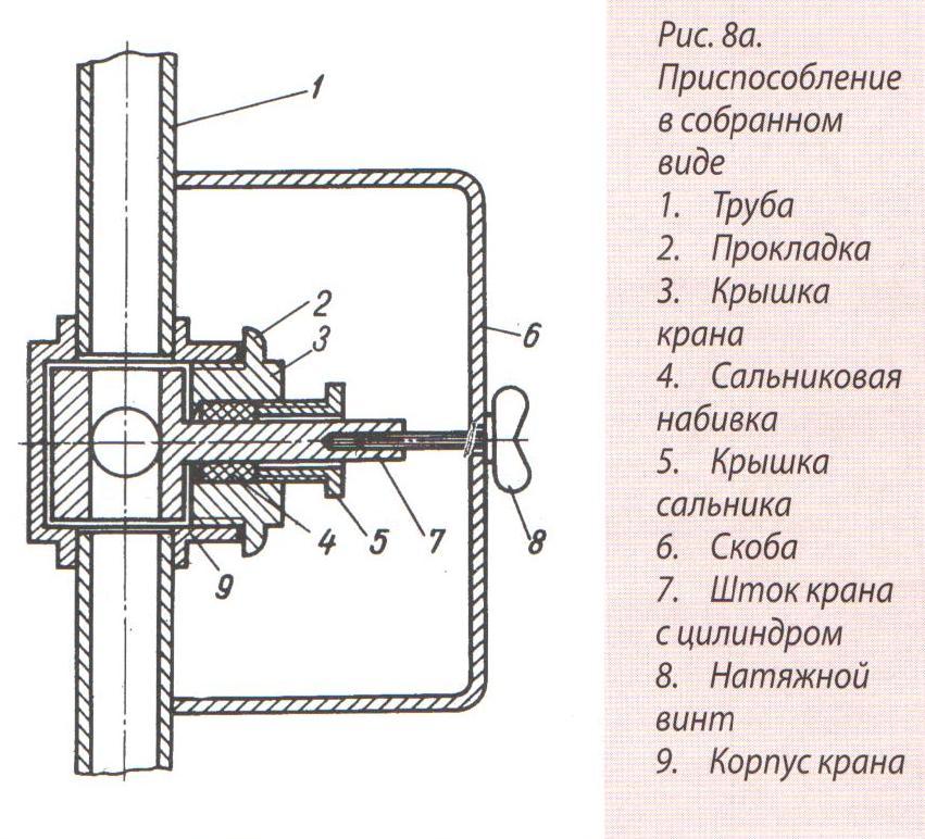Рис.8а. Приспособление для набивки сальников в трехходовые краны в собранном виде