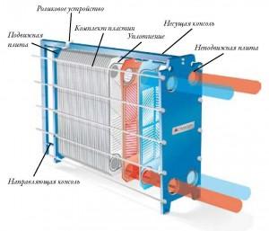 Схема теплообменник пластинчатый Трантер