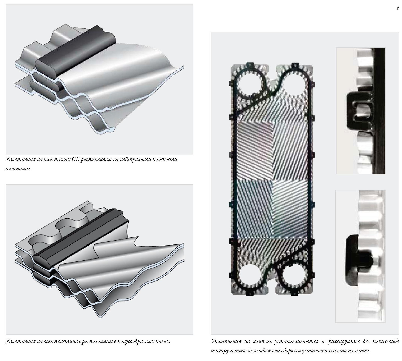 Теплообменник корпус уплотнения теплообменник винтами предназначен