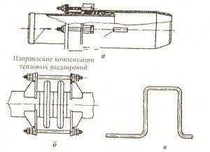 Рис.55. Компенсаторы, обеспечивающие удлинение трубопровода
