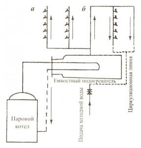 Схема системы горячего водоснабжения