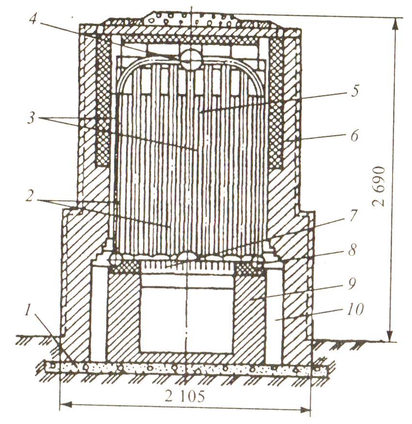 Кожухотрубный теплообменник Alfa Laval ViscoLine VLA 40/60/89/102-6 Шадринск