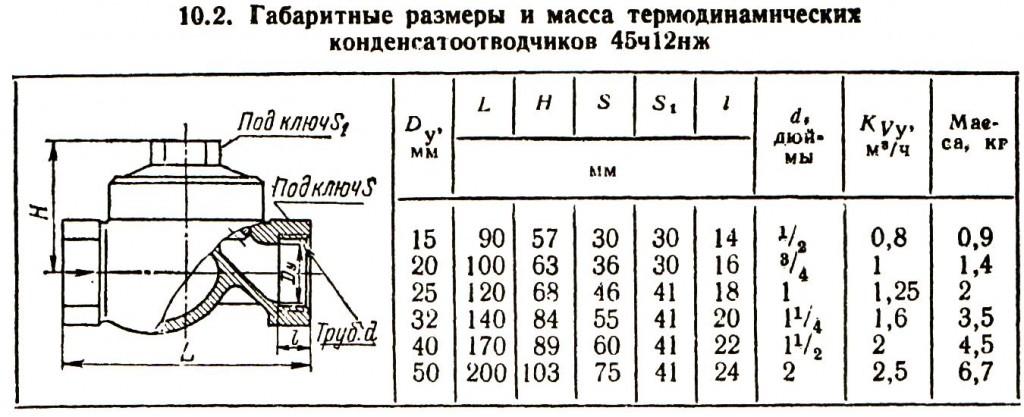 Габаритные размеры и масса термодинамических конденсатоотводчиков 45ч12нж