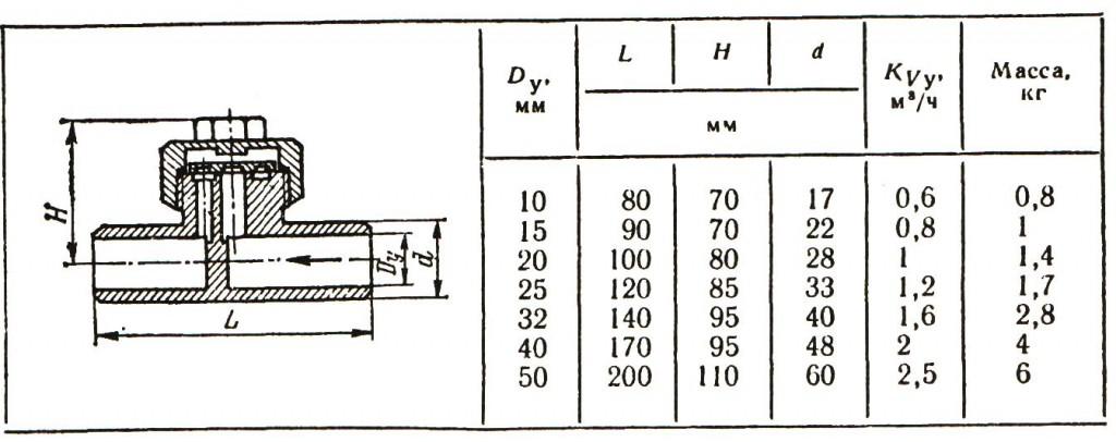 10.4. Габаритные размеры и масса термодинамических конденсатоотводчиков 45с13нж