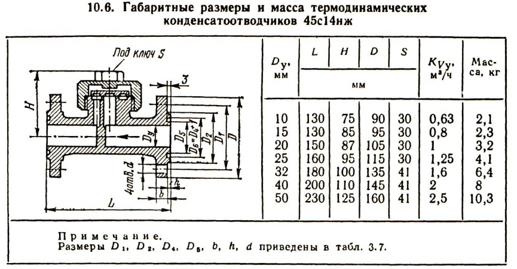 10.6. Габаритные размеры и масса термодинамических конденсатоотводчиков 45с14нж
