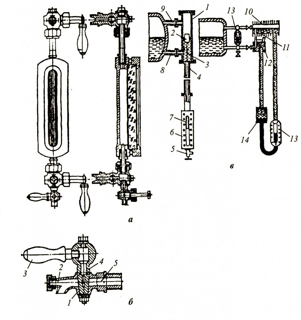 Рис. 49. Водоуказательные приборы
