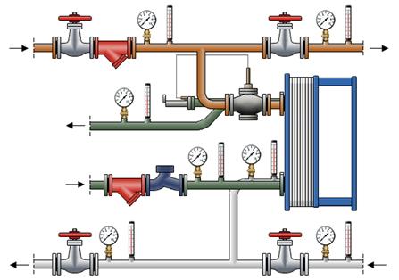 Пример использования терморегулятора РТ-ДО в теплообменнике