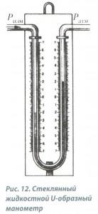 Рис.12 Стеклянный жидкостной манометр
