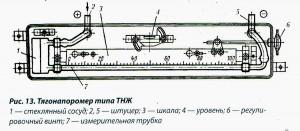 Рис.13 Тягонапоромер типа ТНЖ