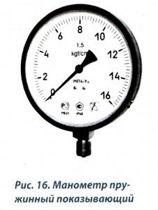 Рис.16 Маномерт пружинный показывающий