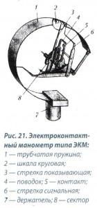 Рис.20 Электроконтактный манометр типа ЭКМ