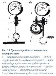 Рис.19 Проверка рабочего манометра контрольным