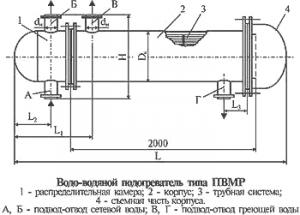 Схема подогревателя ПВМР