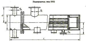Чертеж пароводяной подогреватель ПП 2-9-7-4